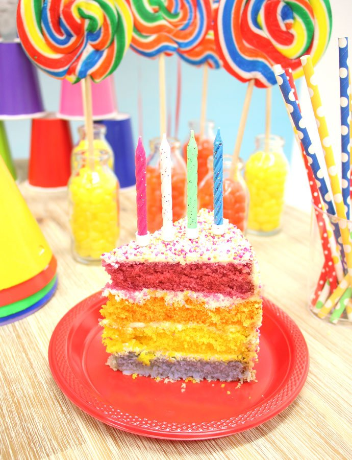 Rainbow Birthday Cake Slice